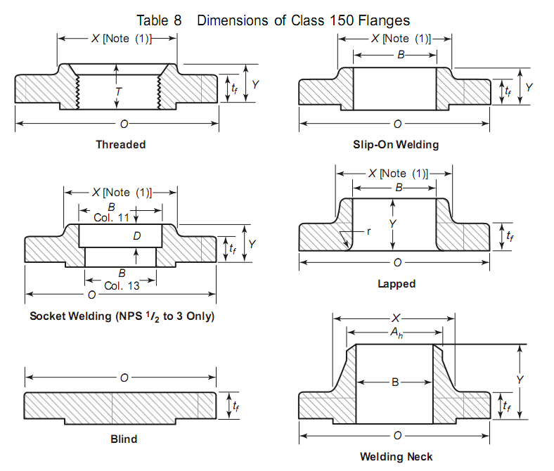 Forged Carbon Steel Welding-Neck 150lbs Flanges (KT0344)