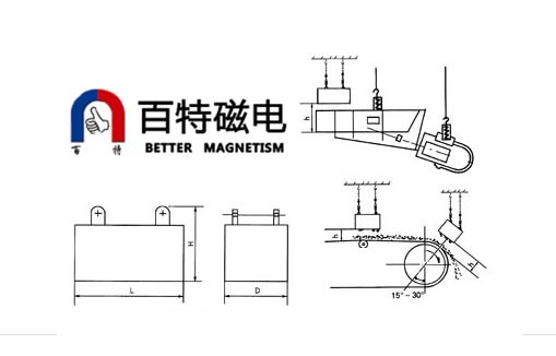ISO Certificate NdFeB Permanent Suspension Magnet for Iron Ore/Conveyor/Feeder