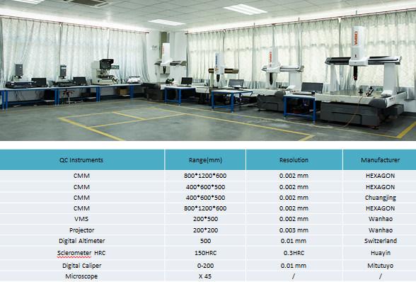 Precision Machined Parts CNC Milling Parts