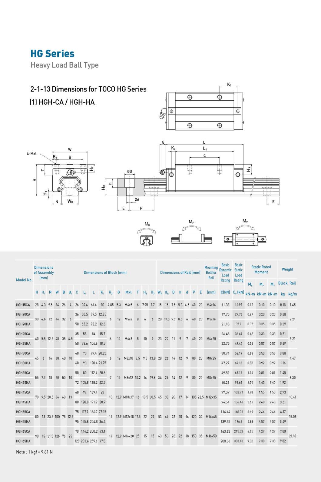 Sliding Rail HGH25ca Linear Motion Rail and Block L1500mm