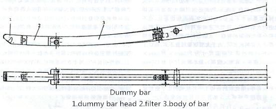 Dummy Bar for CCM