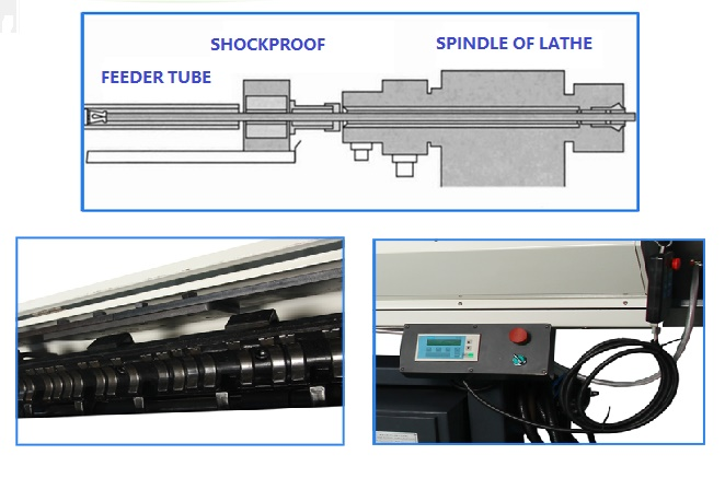Gd-542 Gd-551 Oversea Engineer Available! 42mm Max Bore for CNC Lathe Japan Used Lathe Machine Auto Bar Feeder
