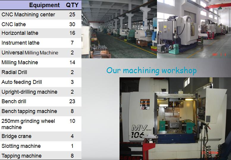 OEM Mechanical and Accessories by Investment Casting