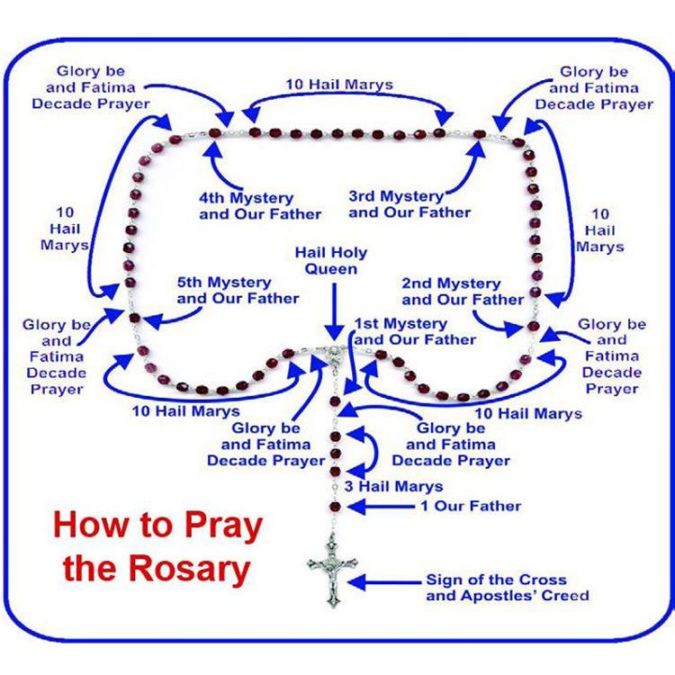 Religious Glass Beads Rosaries, Beads Rosary (IO-crosary001)