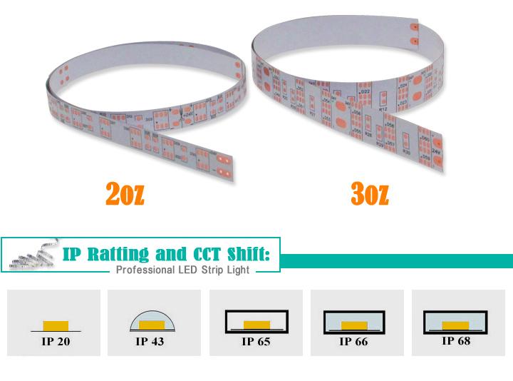 5m SMD LED RGB Strip 5050 Non-Waterproof RGB LED Strip Light 300 LED