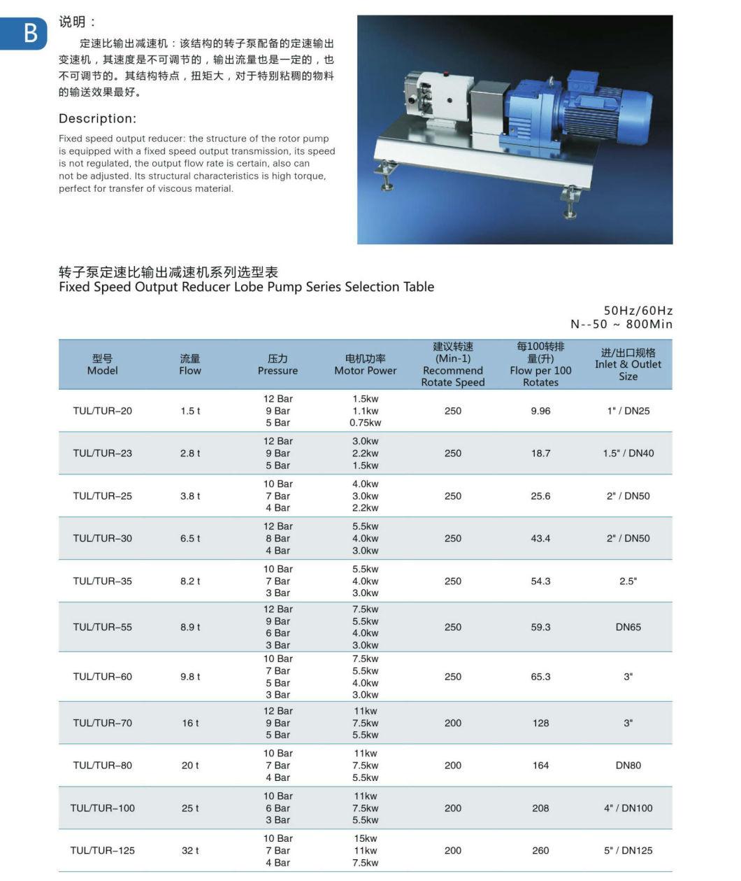 Sanitary Stainless Steel Variable Speed Rotary Lobe Vane Pump for High Viscosity