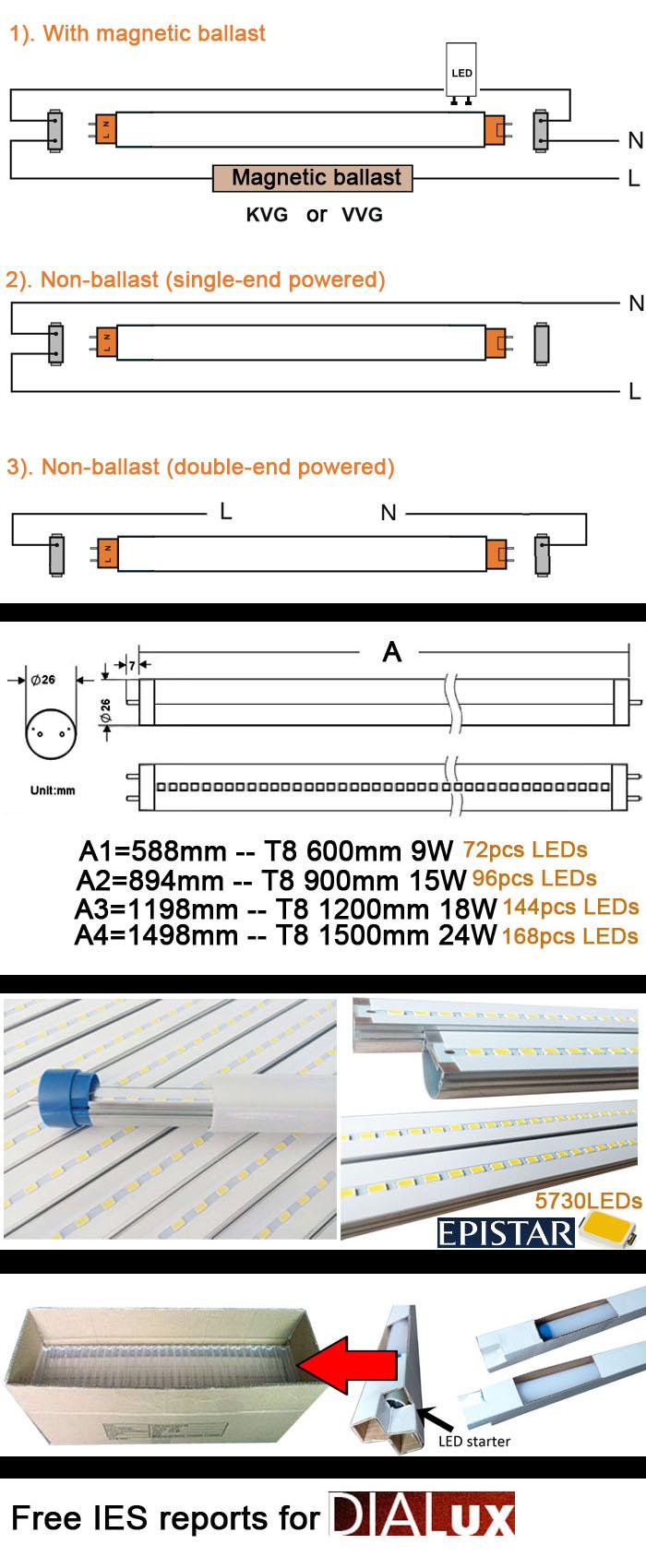 150lm/W T8 Tube LED Industrial Light LED T8