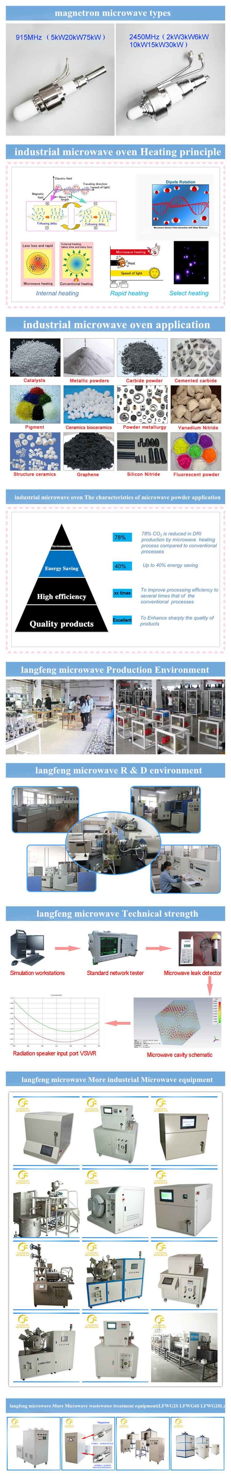 Sewage Treatment Investment Units of Low Intensity