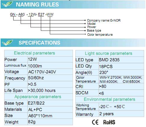 LED Bulb A60 12W CE RoHS Approval
