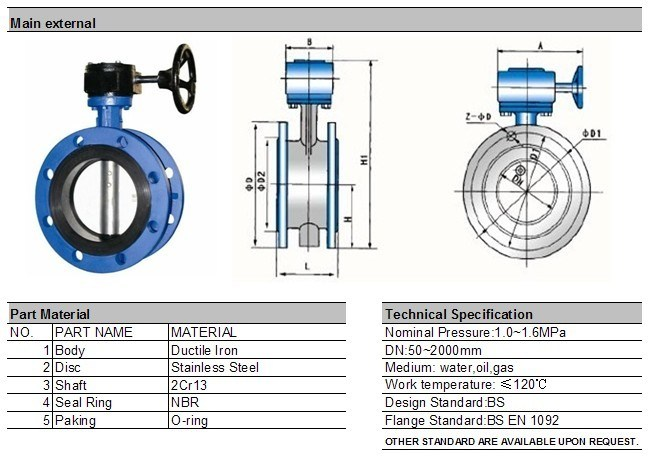Double Flange Cast Steel Wcb Butterfly Valve