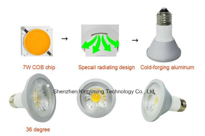 Super Warm White 7W PAR20 LED Bulb