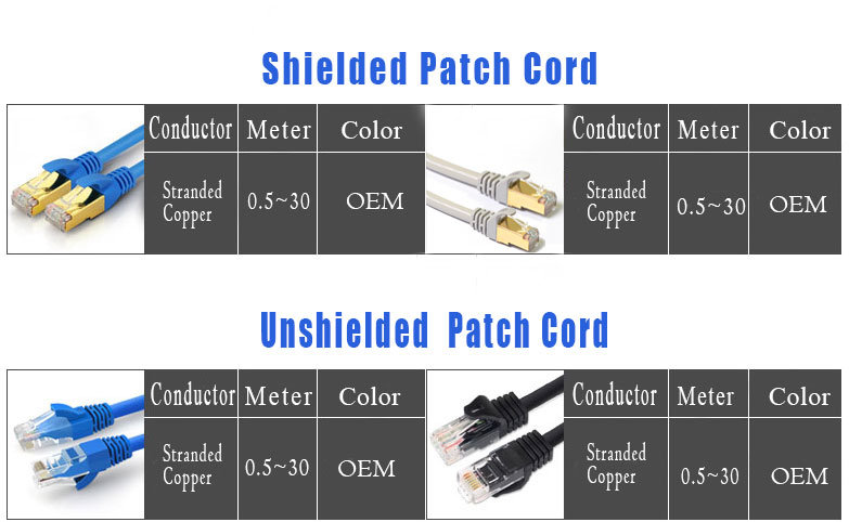 Made in China RJ45 CAT6 UTP Patch Code Cable