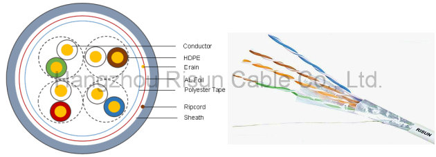 4pr 24AWG LAN Cable FTP Cat5e Cable with ISO/ Ce/ RoHS