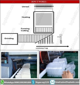 Tilt-Mold Plastic Glass Cup Thermoformers