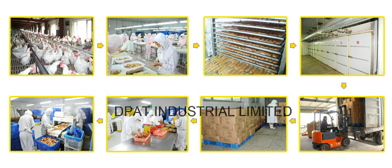 Factory Supply Animal Foods