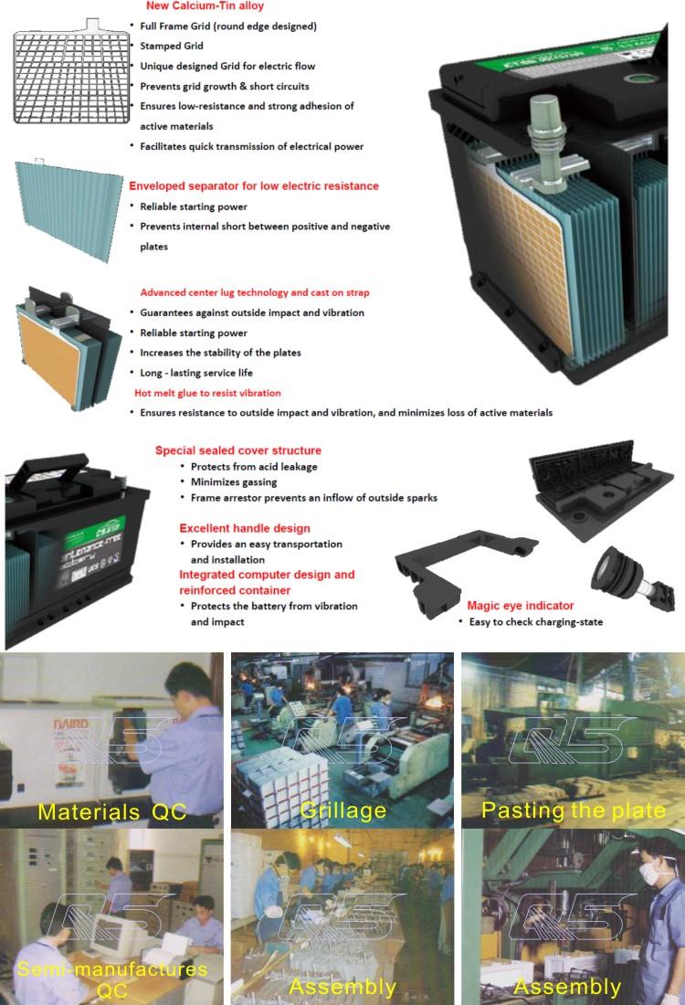 JIS-90D26 12V72AH Maintenance Free Car Battery