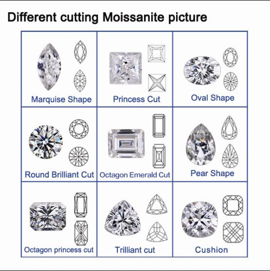 China Supplier Oval Cut Syntheitc Moissanite Diamond