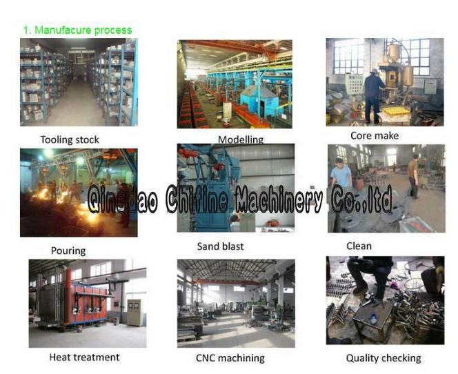 Railway/Truck Parts Axle Box Body