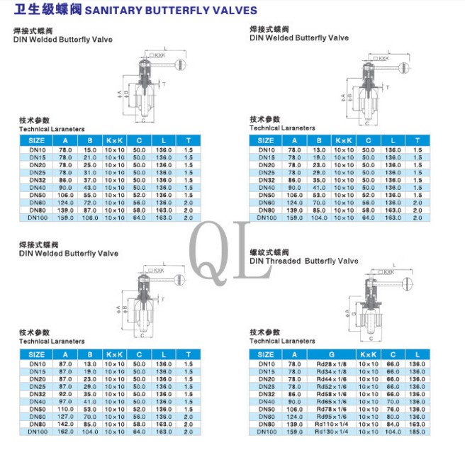 Stainless Steel 304 316L Food Grade Tri Clamp Hygienic Forged Butterfly Valve
