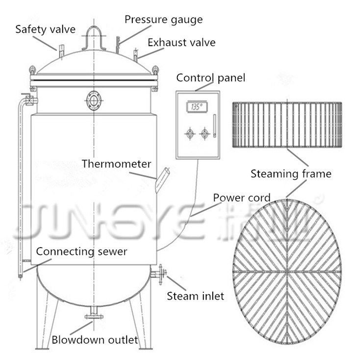 High Pressure Jacketed Cooker for Beef Tripe