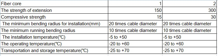 Ce Certificate FC to St Multi-Mode Optical Fiber Jumper