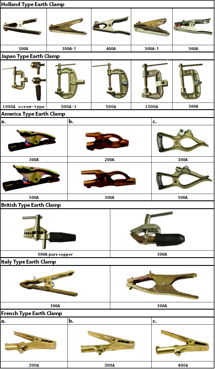 Industry Direct Price America Type Earth Clamp Welding Gun Products