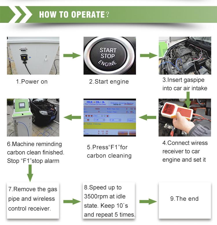 Hho Engine Carbon Clean Reviews