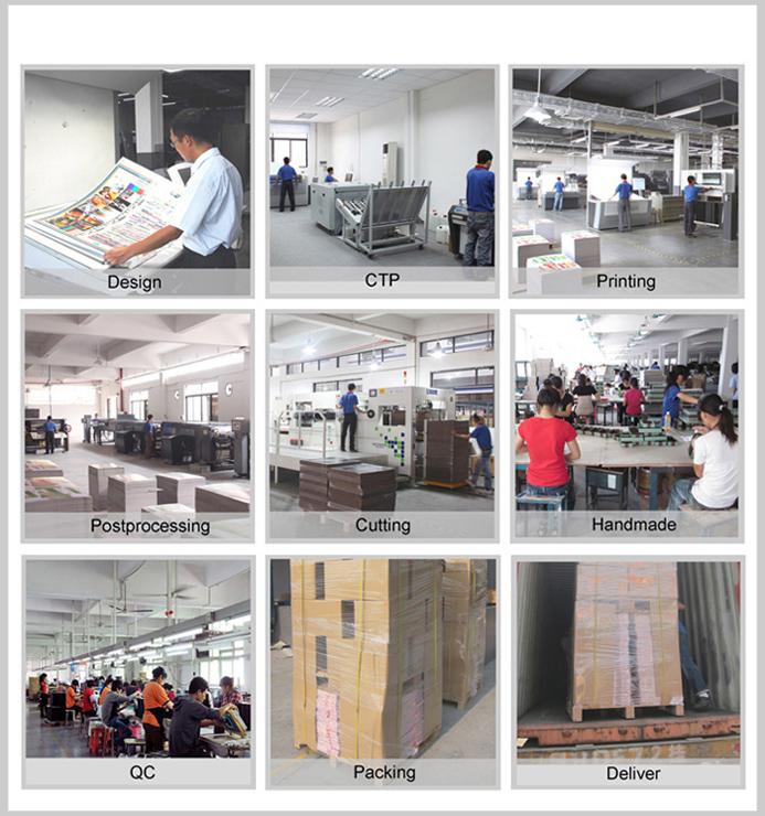 UV Offset Printing PET/PVC/PP Soft Crease Plastic Box (PP gift package)