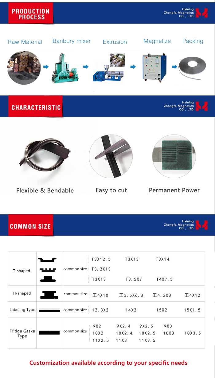 Industrial Magnet Application and Permanent Rubber Magnet Strip