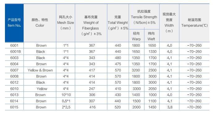 High Temperature Black PTFE Mesh Belt