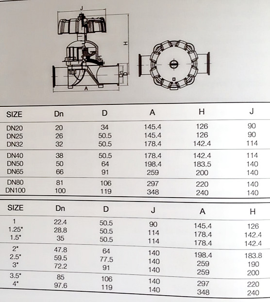 Sanitary Manual Clamp Diaphragm Valve