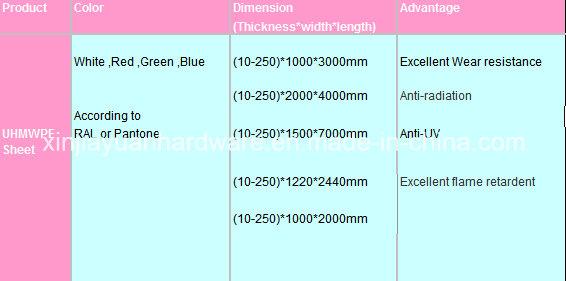 Wear Resistance PE Sheet /UHMW-PE Sheet