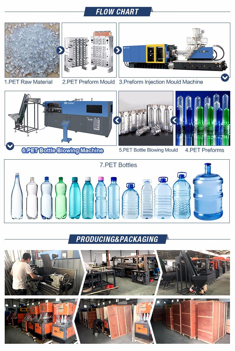 China Carbonated Drink Bottle Making Machine