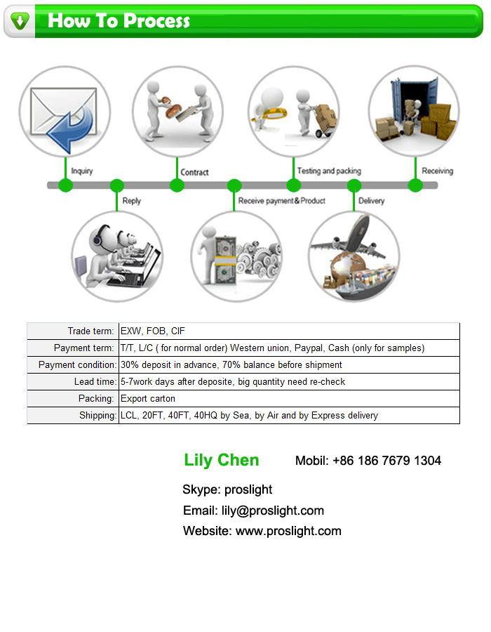 1.2m Length IP65 LED Warehouse Lighting