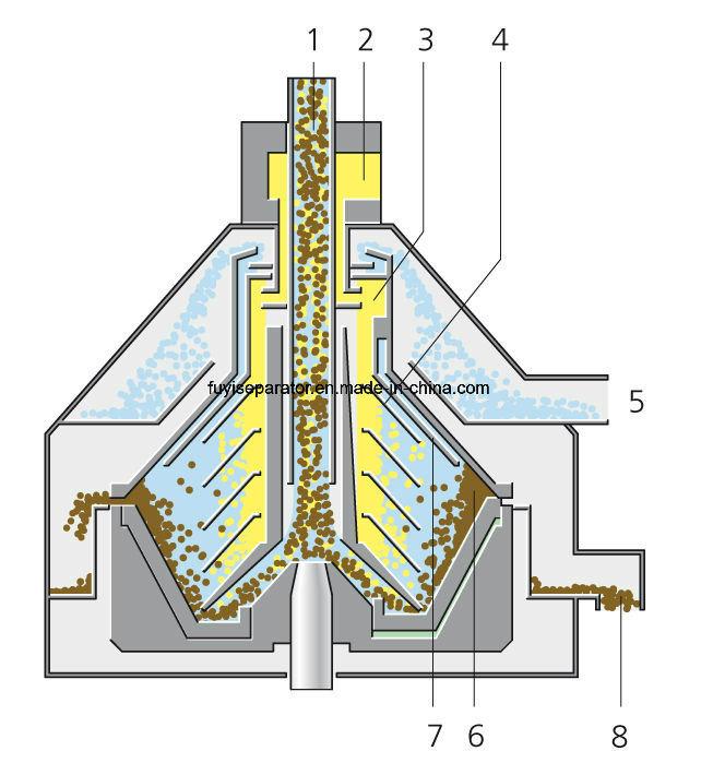 Disc Stack Blackcurrant Juice Centrifuge