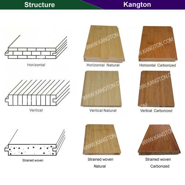 3-Layer Engineered Bamboo Flooring (engineered babmboo flooring)