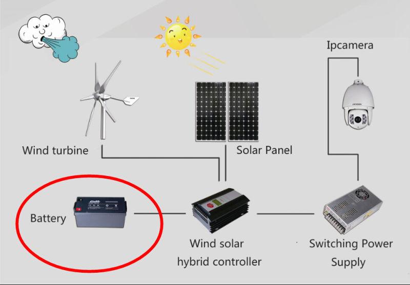 Gel Battery for Wind Solar Generator System