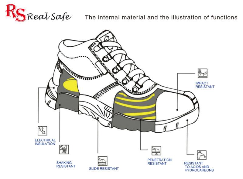 Kfc Slip on Work Shoes Light Weight RS61