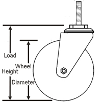 3-Inch Precision Ball Bearing TPU Wheel M12 Thread Caster