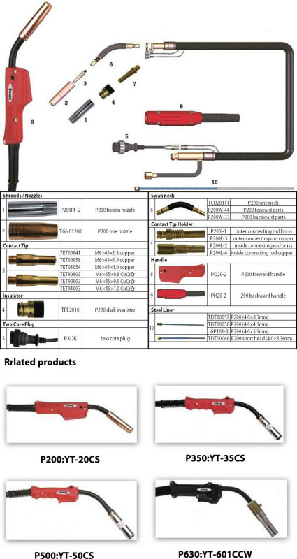 Kingq Panasonic 200 MIG Welding Torch with Contact Tip, Nozzle for Welding Machine