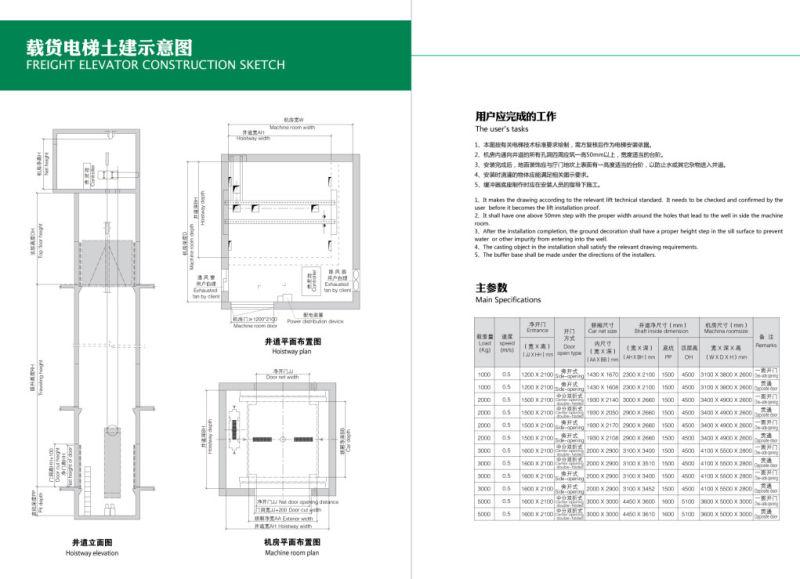 Controller Box of Iron Sheet-Standard for Cargo Elevator Lift