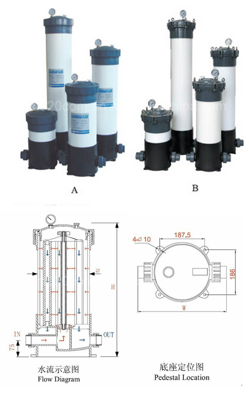 Plastic Water Cartridge Filter Vessel Housing for Industrial Water Treatment System