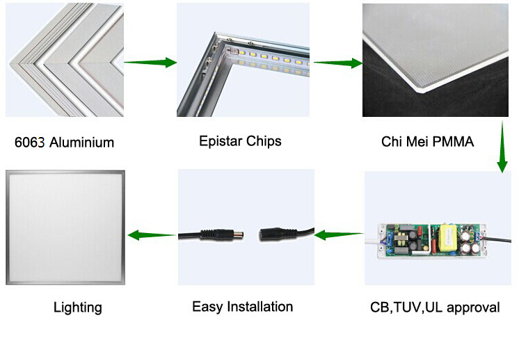 High Efficiency 6060 40W 90lm/W LED Square Panel Light