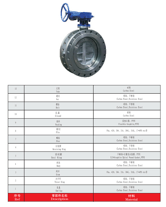Double Flanged Metal Seal Butterfly Valve