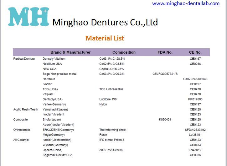 Dental Product of IPS. E-Max Crown Made in Minghao Dental Lab