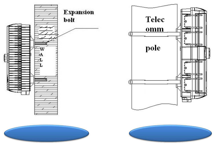 16 Port Optic Fiber Splitter Distribution Box