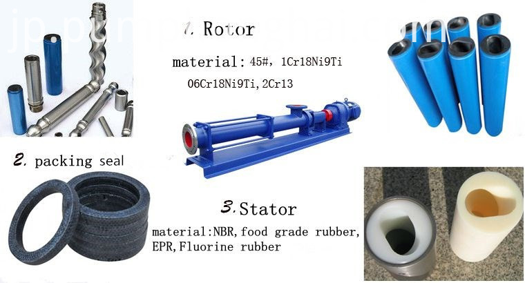 Single Rotor Screw Pump