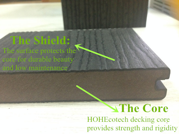 High Density Wood Polymer Composite Wall Cladding