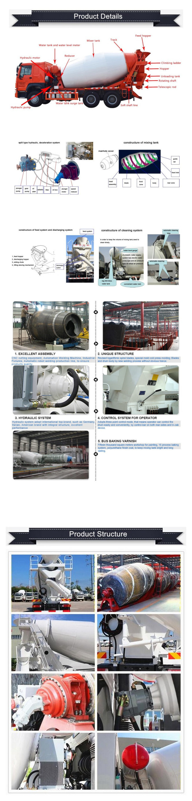 China Hot Sale 16m3 16kl 16, 000L 16 000liters 16m3 Beiben 8X4 Concrete Mixer Truck Price