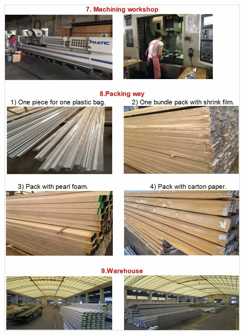 High Quality Low Price Aluminium Extrusion Profile for Heat Sink Industry